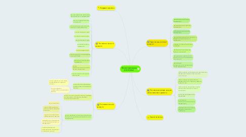 Mind Map: Проектирование ресторана