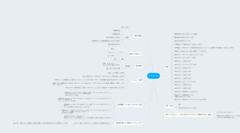 Mind Map: K.Ryosuke