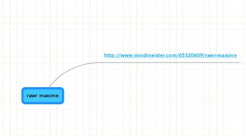 Mind Map: rawr maxime