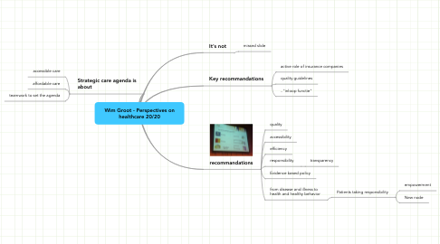 Mind Map: Wim Groot - Perspectives on healthcare 20/20