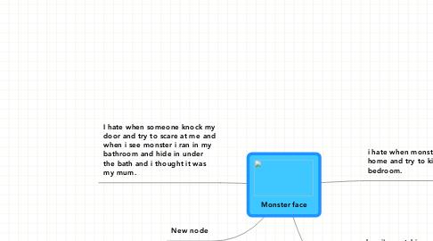 Mind Map: Monster face