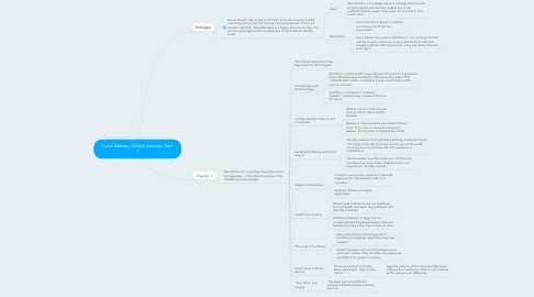 Mind Map: Local Babies, Global Science: Part 1