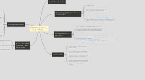 Mind Map: PLE (entorno personal de aprendizaje)