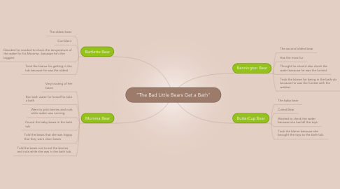 "Mind Map: ""The Bad Little Bears Get a Bath"""