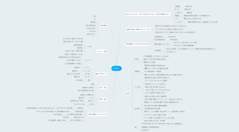 Mind Map: 山本正一