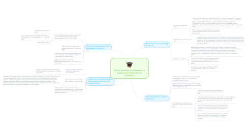 Mind Map: Ethical Issues for Consideration in Implementing International Curriculum