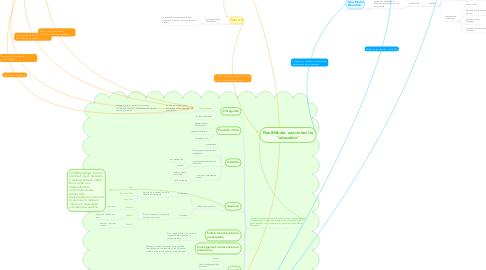 """Mind Map: Peer&Media: una sintesi tra """"education"""""""