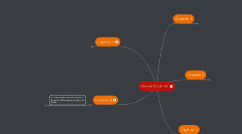Mind Map: Oracle OCA 11g Parte I