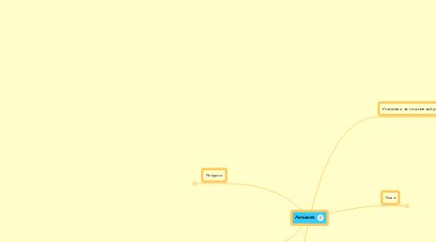 Mind Map: Лапшанга