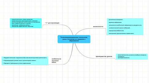 Mind Map: Телекоммуникационные технологии, роль и значение их сервисов в образовании
