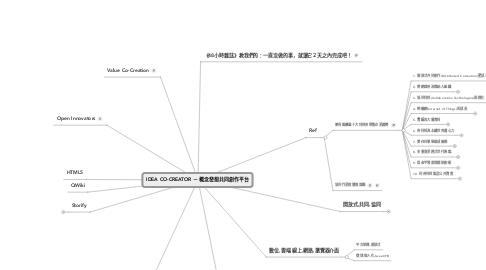Mind Map: IDEA CO-CREATOR - 概念發想共同創作平台
