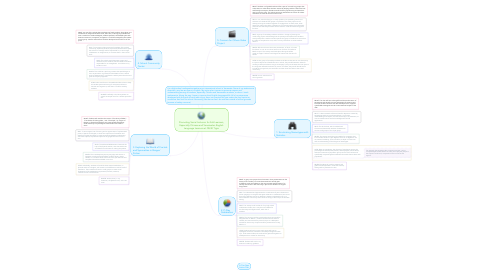 Mind Map: Promoting Social Inclusion for ALL Learners, Especially Chinese and Venezuelan English Language Learners at QSI El Tigre
