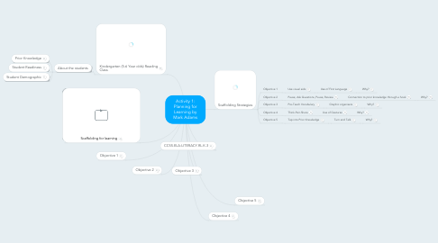 Mind Map: Activity 1: Planning for Learning by Mark Adams