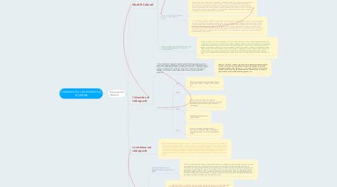 Mind Map: VIDEOGIOCHI: UN MONDO DA SCOPRIRE