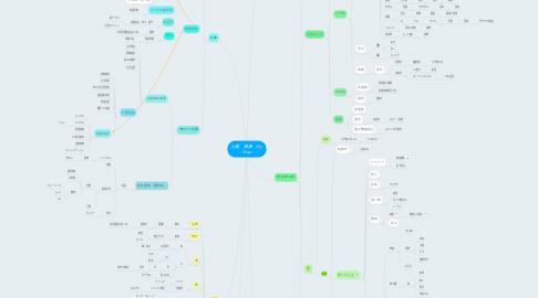 Mind Map: 上園 俊英 My  Map