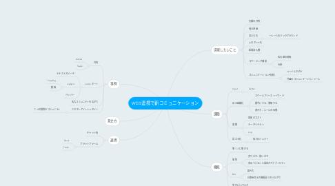 Mind Map: WEB連携で新コミュニケーション