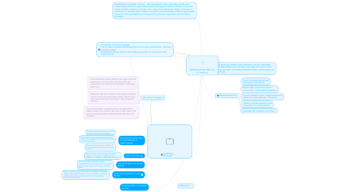 Mind Map: McNeese-m5u4a1-Planning for Learning