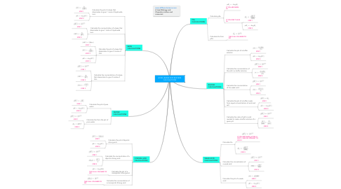 Mind Map: ACIDS, BASES AND BUFFERS  CALCULATIONS