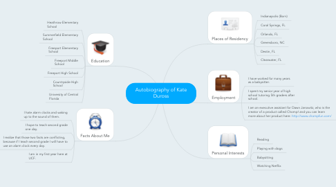 Mind Map: Autobiography of Kate Duross