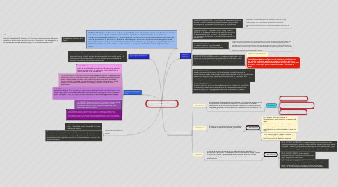 "Mind Map: ESTRUCTURA DE LA FAMILIA ""SEGUN ENGELS"""