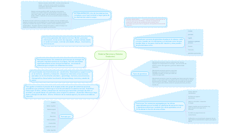 Mind Map: Sistema Nervioso y Sistema Endocrino