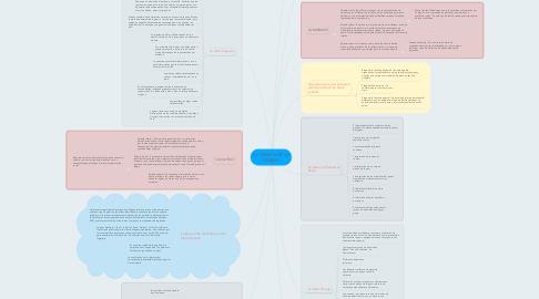 Mind Map: EL ORIGEN DE LA FAMILIA