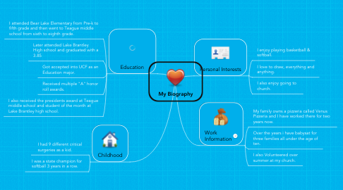 Mind Map: My Biography