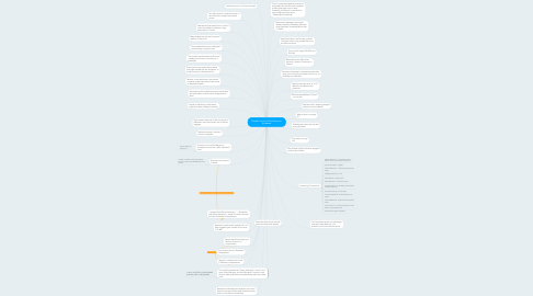 Mind Map: Murder on the Orient Express: Evidence