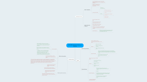 Mind Map: OUTLINE: Domestic Violence in Tajikistan