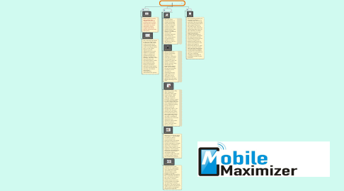 Mind Map: The Auto Dealership Definitive Guide to Mobile Marketing