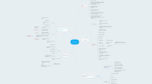 Mind Map: Stress und Belastungen