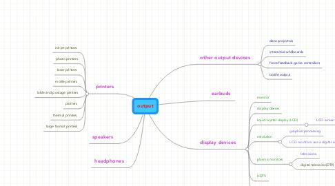 Mind Map: output