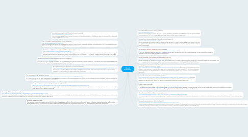 Mind Map: Honest Answering