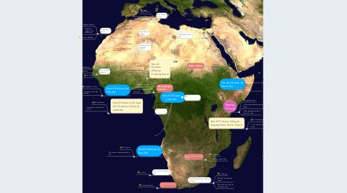 Mind Map: Sanofi Afrique Centrale