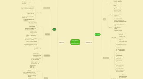 Mind Map: Gerra Hotza  eta Deskolonizazioa