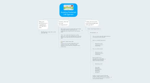 Mind Map: Avoiding Trademark Infringement