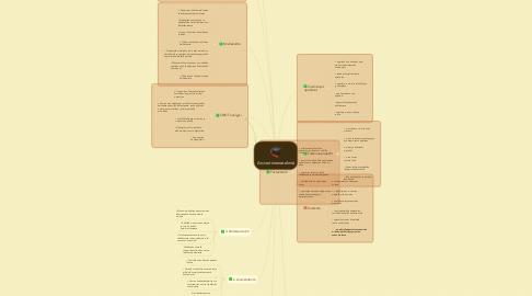 Mind Map: Arviontimenetelmiä