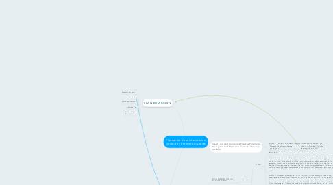 Mind Map: Planeación de la intervención jurídica en entornos digitales