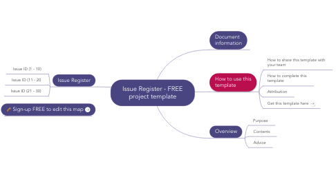 Mind Map: Issue Register - FREE project template