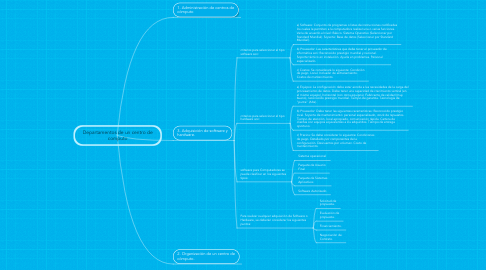 Mind Map: Departamentos de un centro de computo