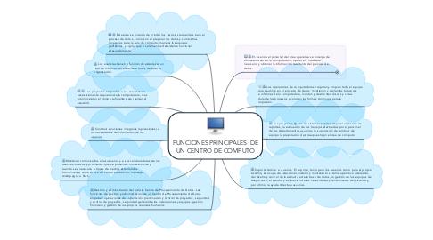 Mind Map: FUNCIONES PRINCIPALES  DE UN CENTRO DE COMPUTO