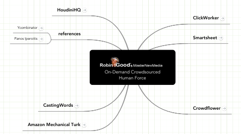 Mind Map: On-Demand Crowdsourced Human Force