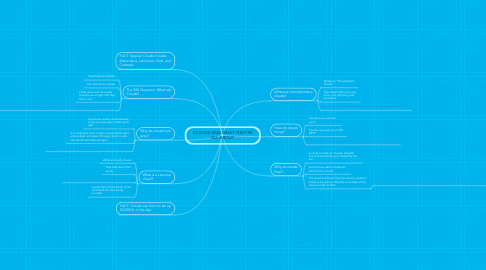 Mind Map: CLOUDS AND WHAT THEY'RE ALL ABOUT