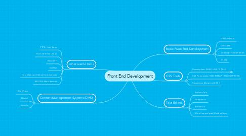 Mind Map: Front End Development
