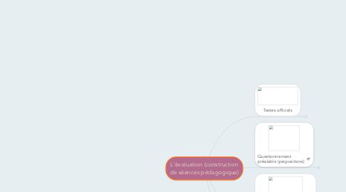Mind Map: L'évaluation (construction de séances pédagogique)