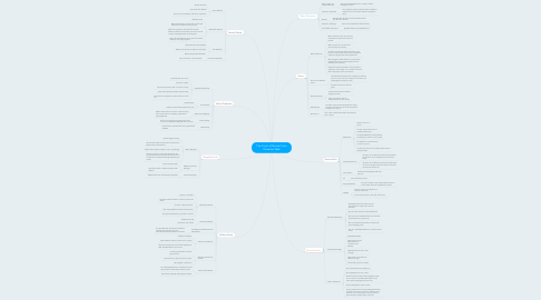 Mind Map: The Count of Monte Cristo Character Web
