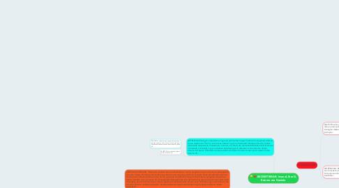 Mind Map: EKOSISTEMAK: Imanol, Iker G, Edurne eta Daniela