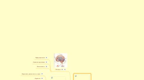 Mind Map: Влияние компьютера надетей