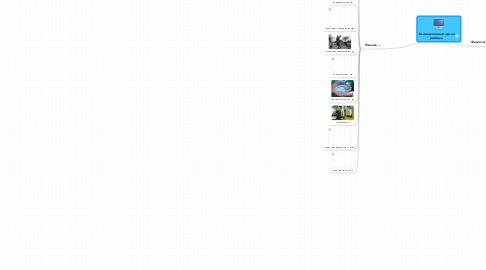 Mind Map: Влияние компьютера наребенка.