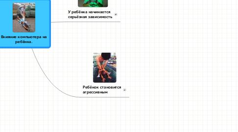 Mind Map: Влияние компьютера на ребёнка.